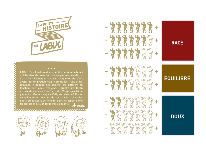Labik-cafe-logo-charte-graphique-graphisme-illustration-ilo-graphisme-nancy-5